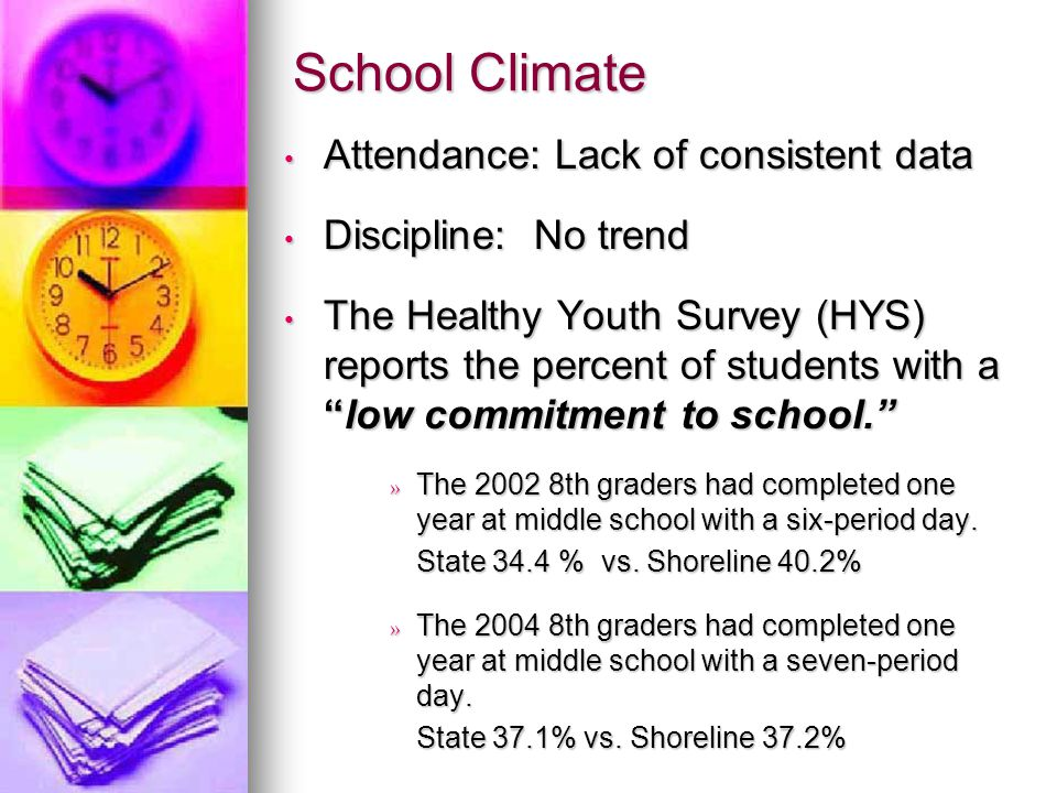 School Climate Attendance: Lack of consistent data Attendance: Lack of consistent data Discipline: No trend Discipline: No trend The Healthy Youth Survey (HYS) reports the percent of students with a low commitment to school. The Healthy Youth Survey (HYS) reports the percent of students with a low commitment to school. » The 2002 8th graders had completed one year at middle school with a six-period day.