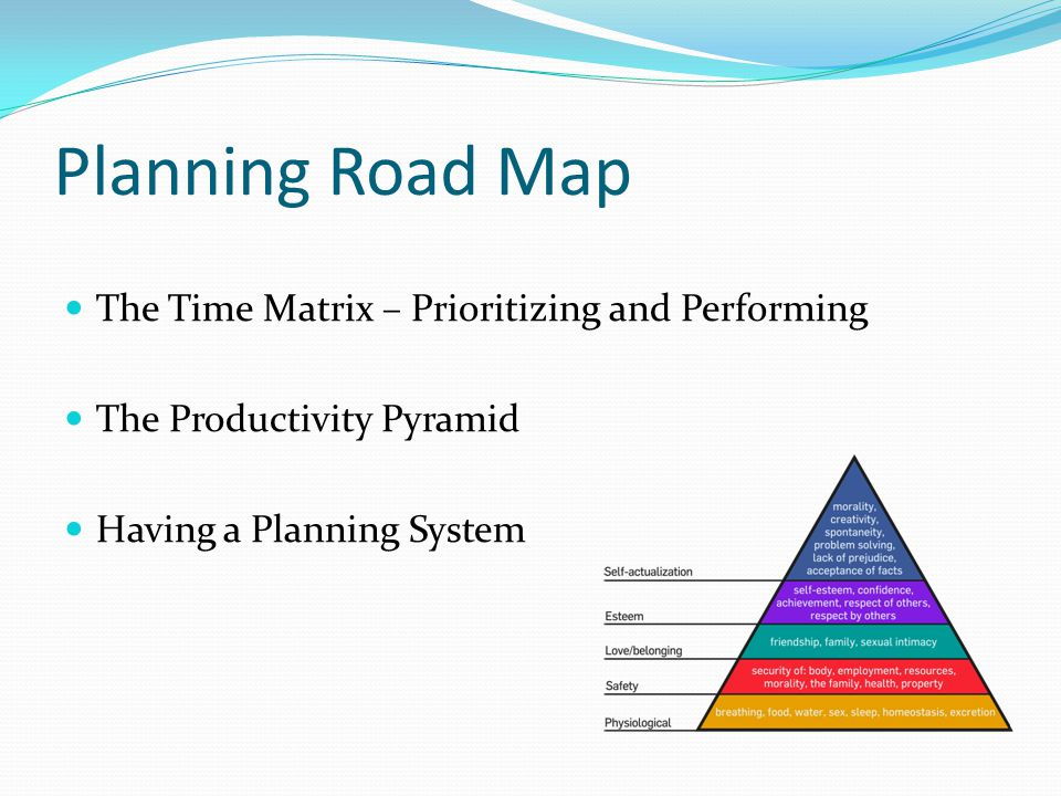 Planning Road Map The Time Matrix – Prioritizing and Performing The Productivity Pyramid Having a Planning System