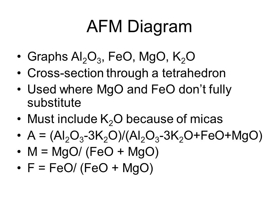 AFM Diagram Graphs Al 2 O 3, FeO, MgO, K 2 O Cross-section through a tetrahedron Used where MgO and FeO don't fully substitute Must include K 2 O beca
