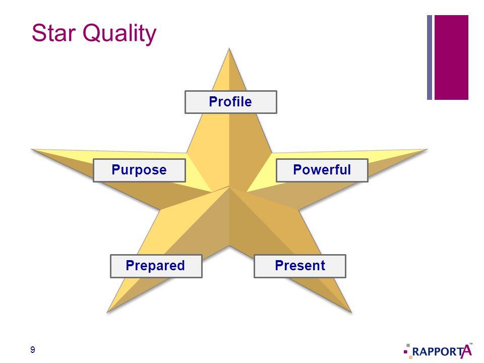 Star Quality 9 Profile PowerfulPurpose PreparedPresent
