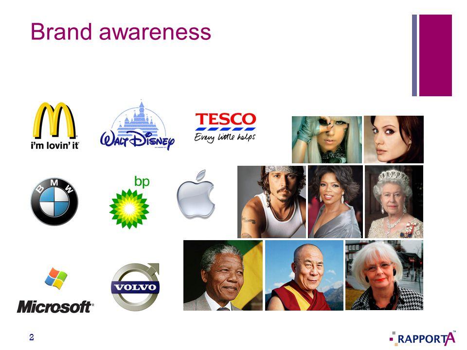 Brand awareness 2
