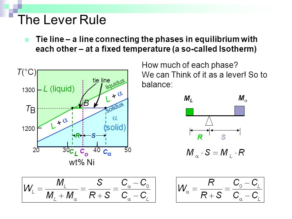 Tie line – a line connecting the phases in equilibrium with each other – at a fixed temperature (a so-called Isotherm) The Lever Rule How much of each