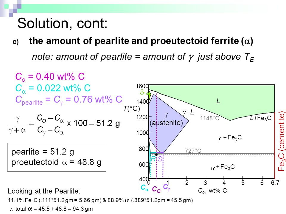 Solution, cont: c) the amount of pearlite and proeutectoid ferrite (  ) note: amount of pearlite = amount of  just above T E C o = 0.40 wt% C C  =
