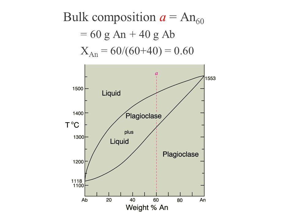 Bulk composition a = An 60 = 60 g An + 40 g Ab X An = 60/(60+40) = 0.60
