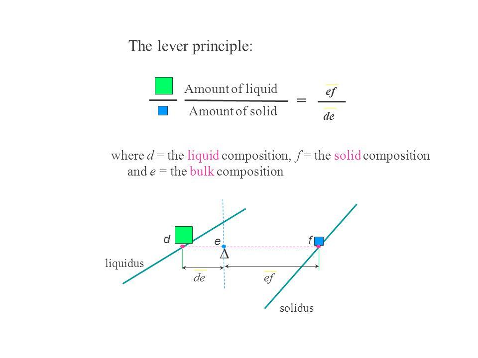  f d e deef The lever principle: Amount of liquid Amount of solid de ef = where d = the liquid composition, f = the solid composition and e = the bul