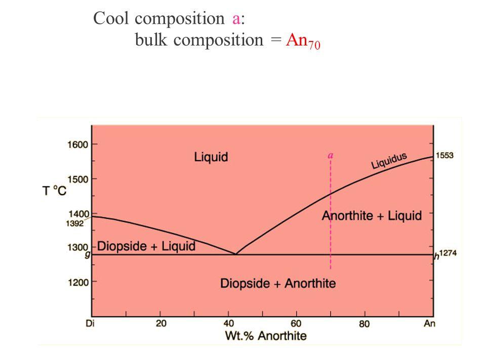 Cool composition a: bulk composition = An 70
