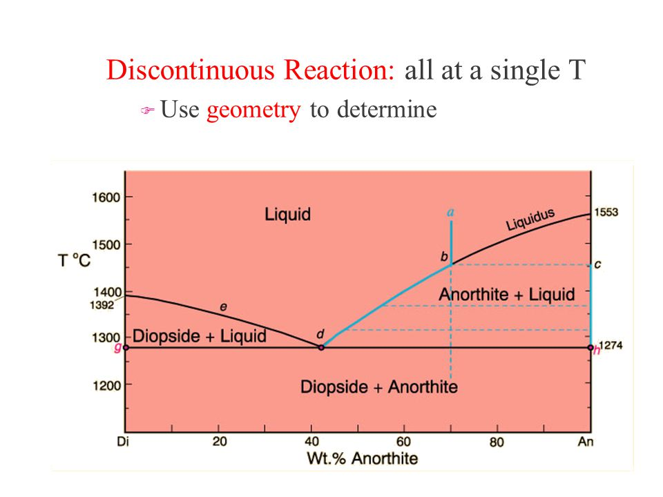 Discontinuous Reaction: all at a single T F Use geometry to determine