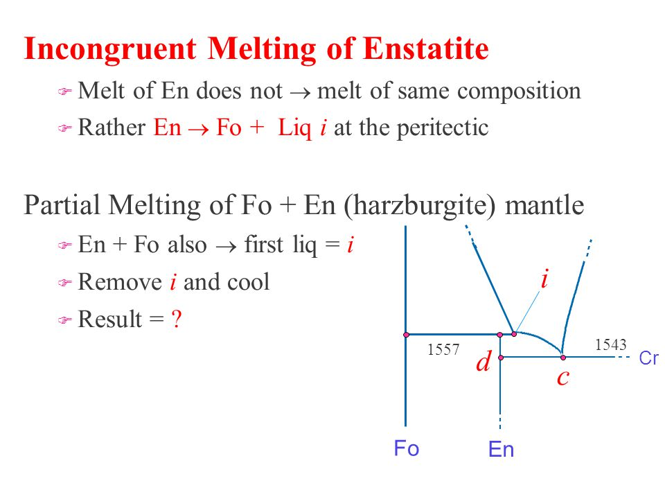 Incongruent Melting of Enstatite  Melt of En does not  melt of same composition  Rather En  Fo + Liq i at the peritectic Partial Melting of Fo + En (harzburgite) mantle  En + Fo also  first liq = i F Remove i and cool F Result = .