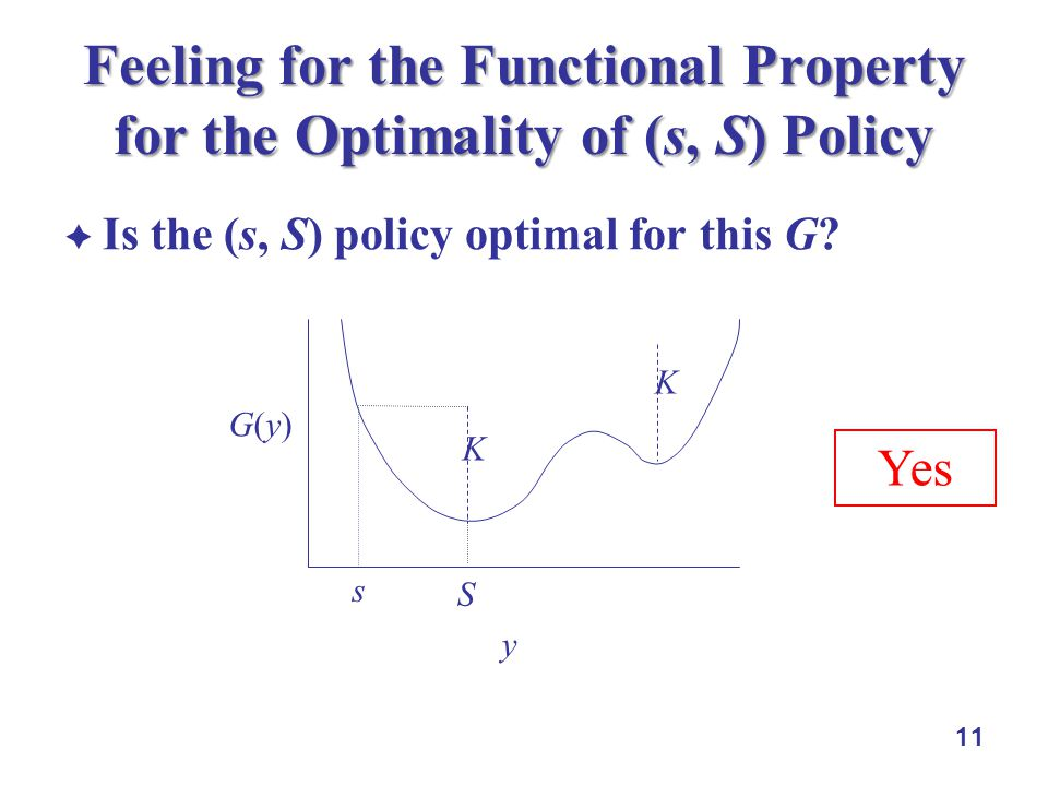 11 s S Feeling for the Functional Property for the Optimality of (s, S) Policy  Is the (s, S) policy optimal for this G? Yes K K y G(y)G(y)