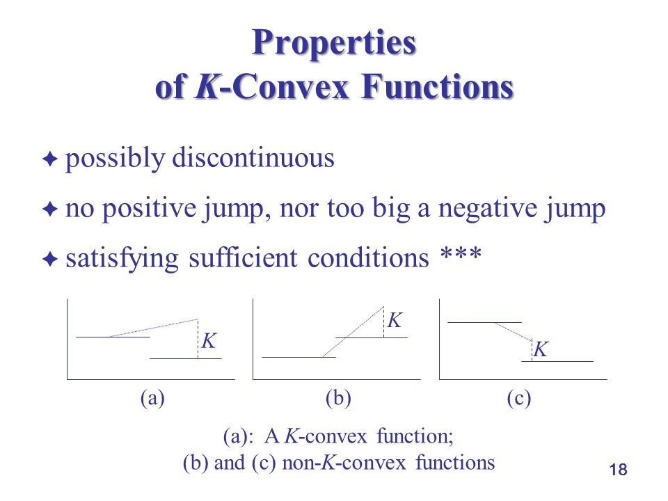 18 Properties of K-Convex Functions  possibly discontinuous  no positive jump, nor too big a negative jump  satisfying sufficient conditions *** (a