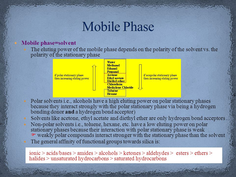 Mobile phase=solvent The eluting power of the mobile phase depends on the polarity of the solvent vs.