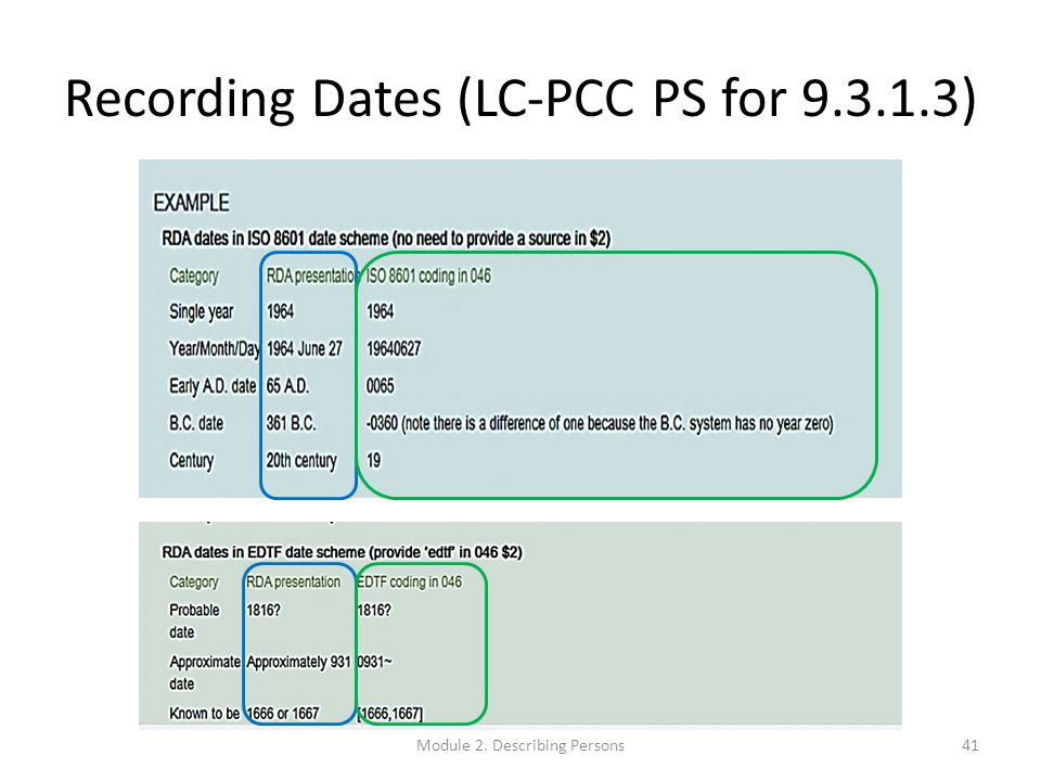Recording Dates (LC-PCC PS for 9.3.1.3) 41Module 2. Describing Persons
