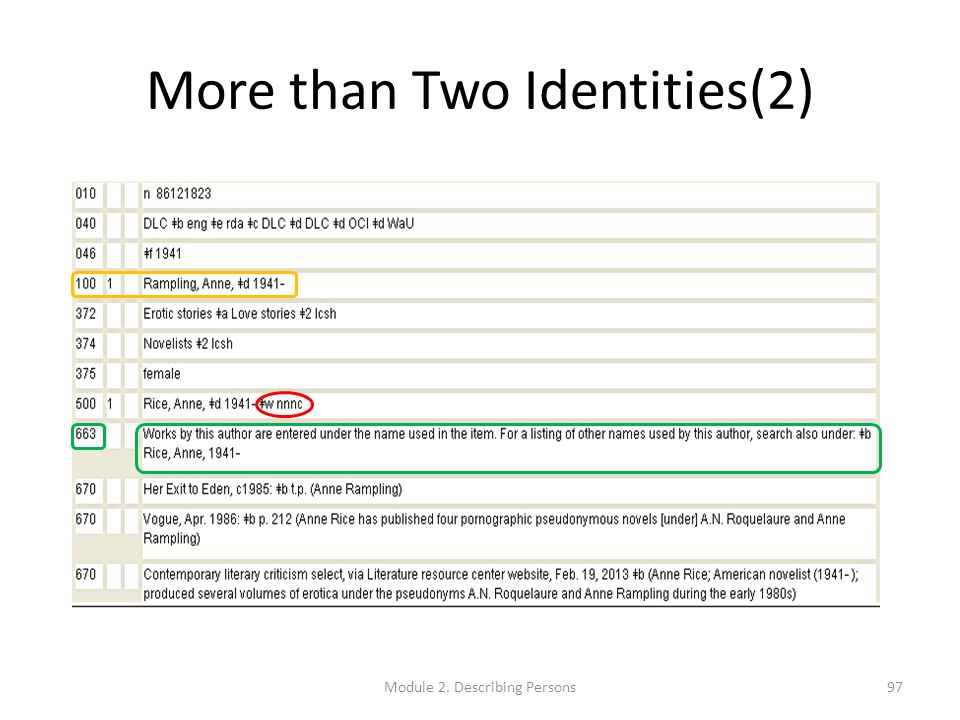 More than Two Identities(2) 97Module 2. Describing Persons
