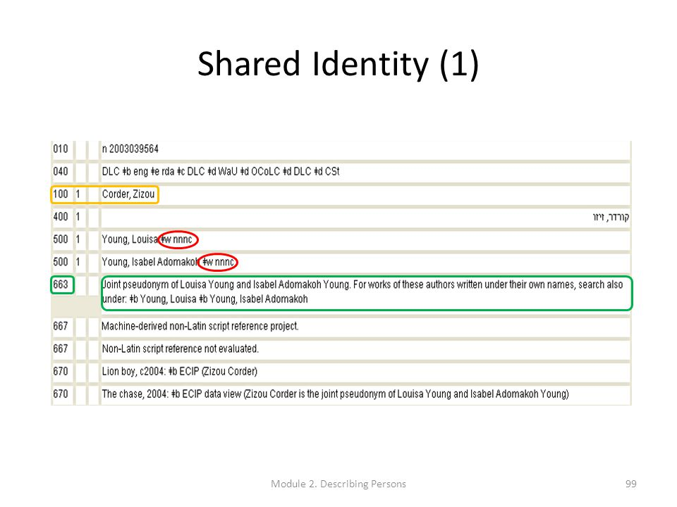 Shared Identity (1) 99Module 2. Describing Persons