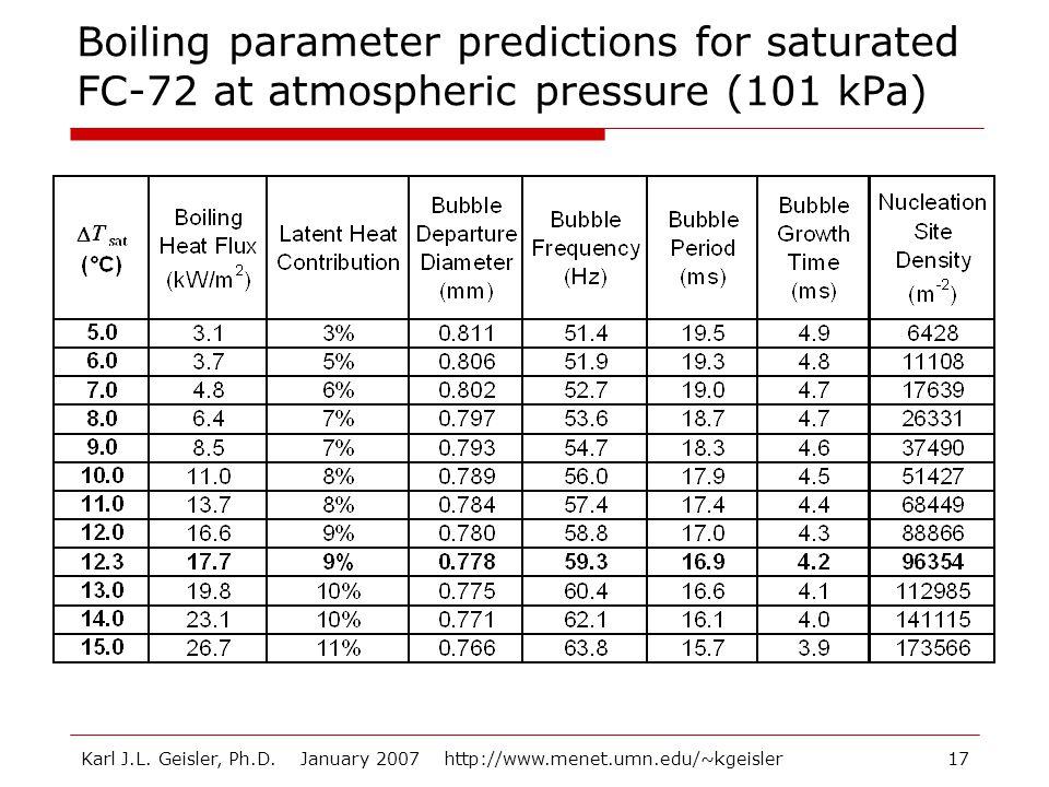 Karl J.L. Geisler, Ph.D. January 2007 http://www.menet.umn.edu/~kgeisler17 Boiling parameter predictions for saturated FC-72 at atmospheric pressure (