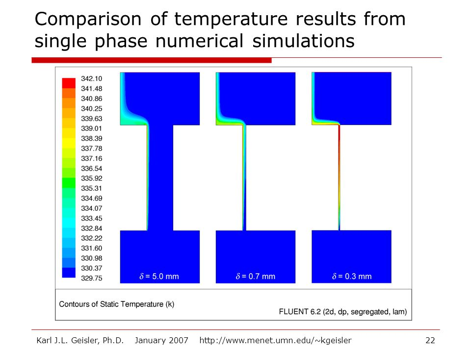 Karl J.L. Geisler, Ph.D. January 2007 http://www.menet.umn.edu/~kgeisler22 Comparison of temperature results from single phase numerical simulations