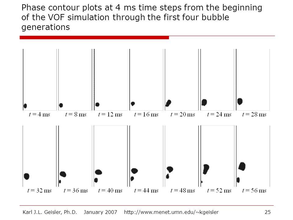 Karl J.L. Geisler, Ph.D. January 2007 http://www.menet.umn.edu/~kgeisler25 Phase contour plots at 4 ms time steps from the beginning of the VOF simula