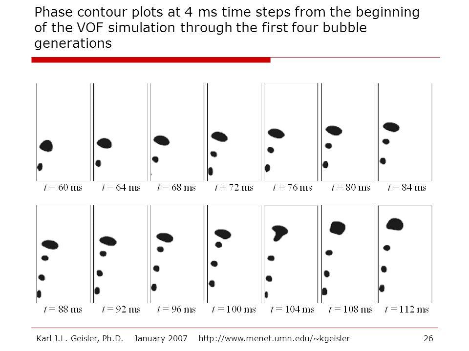 Karl J.L. Geisler, Ph.D. January 2007 http://www.menet.umn.edu/~kgeisler26 Phase contour plots at 4 ms time steps from the beginning of the VOF simula