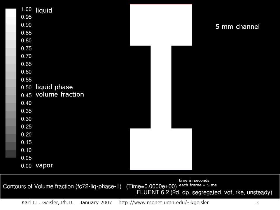 Karl J.L. Geisler, Ph.D. January 2007 http://www.menet.umn.edu/~kgeisler3 5 mm channel liquid liquid phase volume fraction vapor time in seconds each