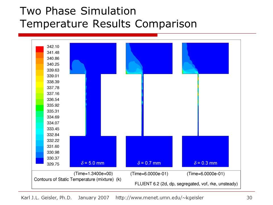 Karl J.L. Geisler, Ph.D. January 2007 http://www.menet.umn.edu/~kgeisler30 Two Phase Simulation Temperature Results Comparison