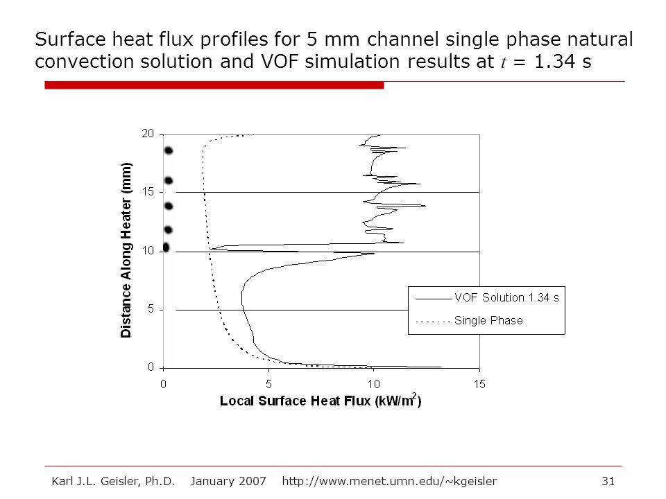 Karl J.L. Geisler, Ph.D. January 2007 http://www.menet.umn.edu/~kgeisler31 Surface heat flux profiles for 5 mm channel single phase natural convection
