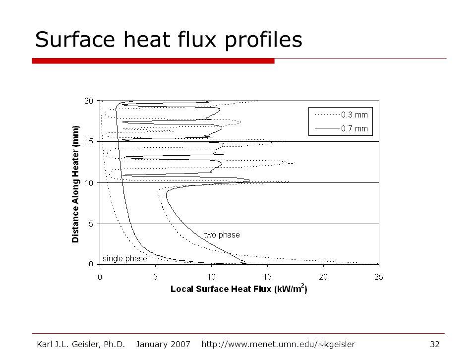 Karl J.L. Geisler, Ph.D. January 2007 http://www.menet.umn.edu/~kgeisler32 Surface heat flux profiles