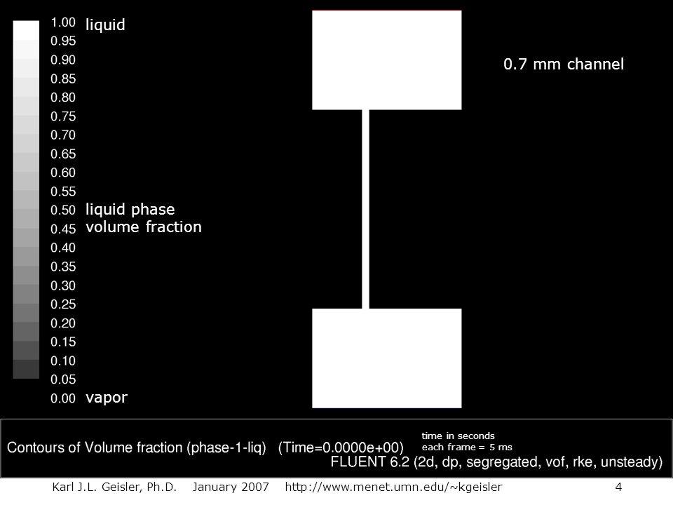 Karl J.L. Geisler, Ph.D. January 2007 http://www.menet.umn.edu/~kgeisler4 0.7 mm channel liquid liquid phase volume fraction vapor time in seconds eac