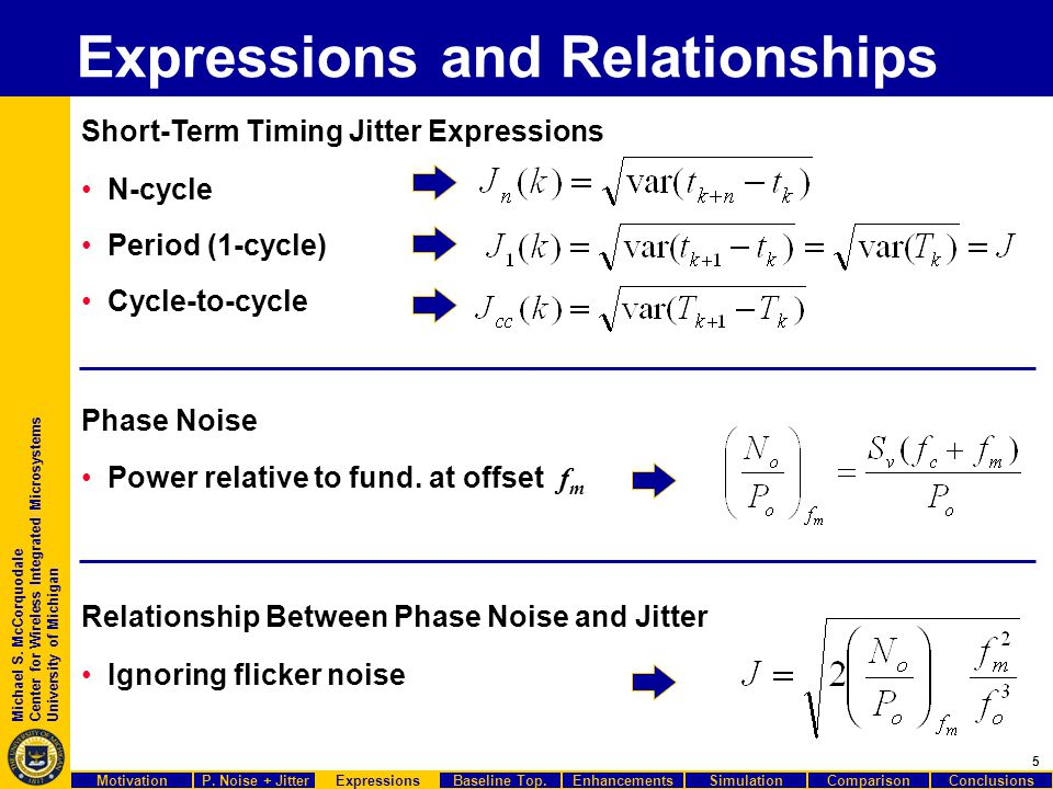 5 Michael S. McCorquodale Center for Wireless Integrated Microsystems University of Michigan Expressions and Relationships Short-Term Timing Jitter Ex
