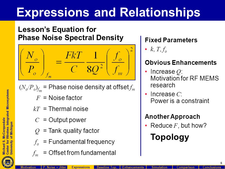 6 Michael S. McCorquodale Center for Wireless Integrated Microsystems University of Michigan Expressions and Relationships (N o /P o ) f m = Phase noi