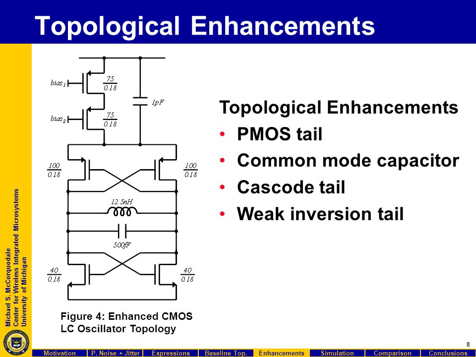 8 Michael S. McCorquodale Center for Wireless Integrated Microsystems University of Michigan Topological Enhancements PMOS tail Common mode capacitor