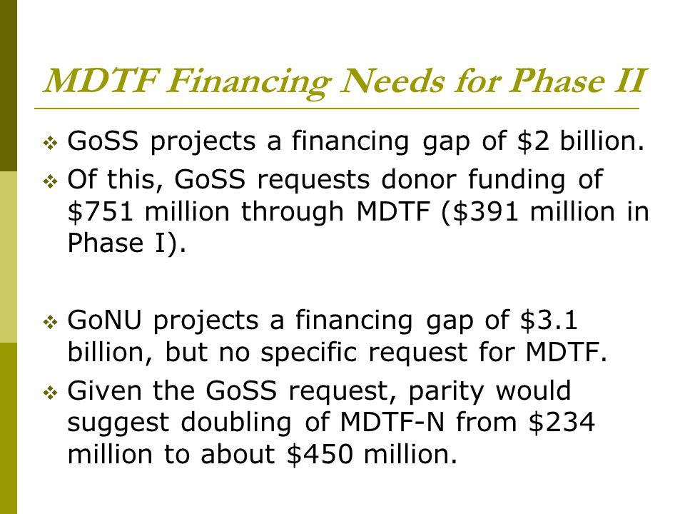 MDTF Financing Needs for Phase II  GoSS projects a financing gap of $2 billion.