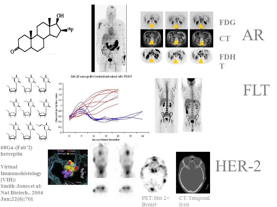 AR FLT FDG CT FDH T HER-2 68Ga-(Fab'2) herceptin Virtual Immunohistology (VIH): Smith-Jones et al: Nat Biotech..