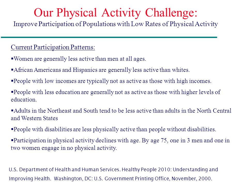 """Who says Physical Activity is Good? National Reports: """"Physical Activity and Health: A Report of the Surgeon General"""" """"Healthy People 2010"""" """"Promoting"""
