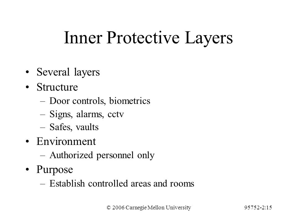 © 2006 Carnegie Mellon University95752-2:15 Inner Protective Layers Several layers Structure –Door controls, biometrics –Signs, alarms, cctv –Safes, vaults Environment –Authorized personnel only Purpose –Establish controlled areas and rooms