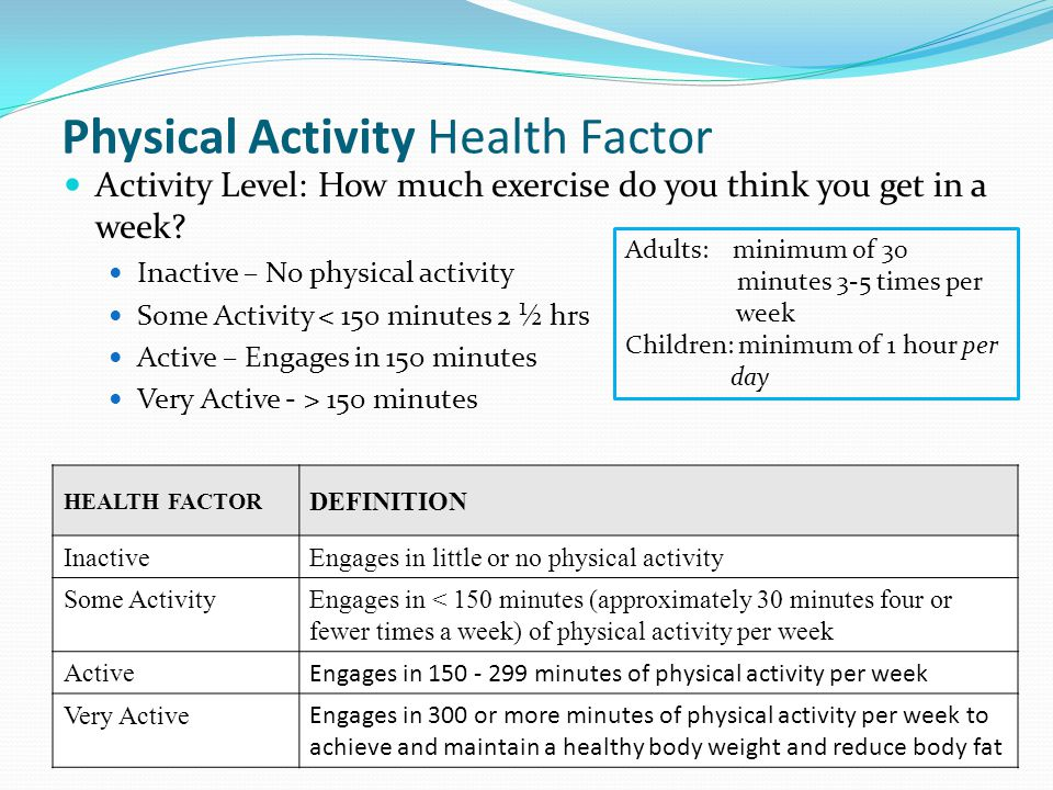 Physical Activity Health Factor Activity Level: How much exercise do you think you get in a week.