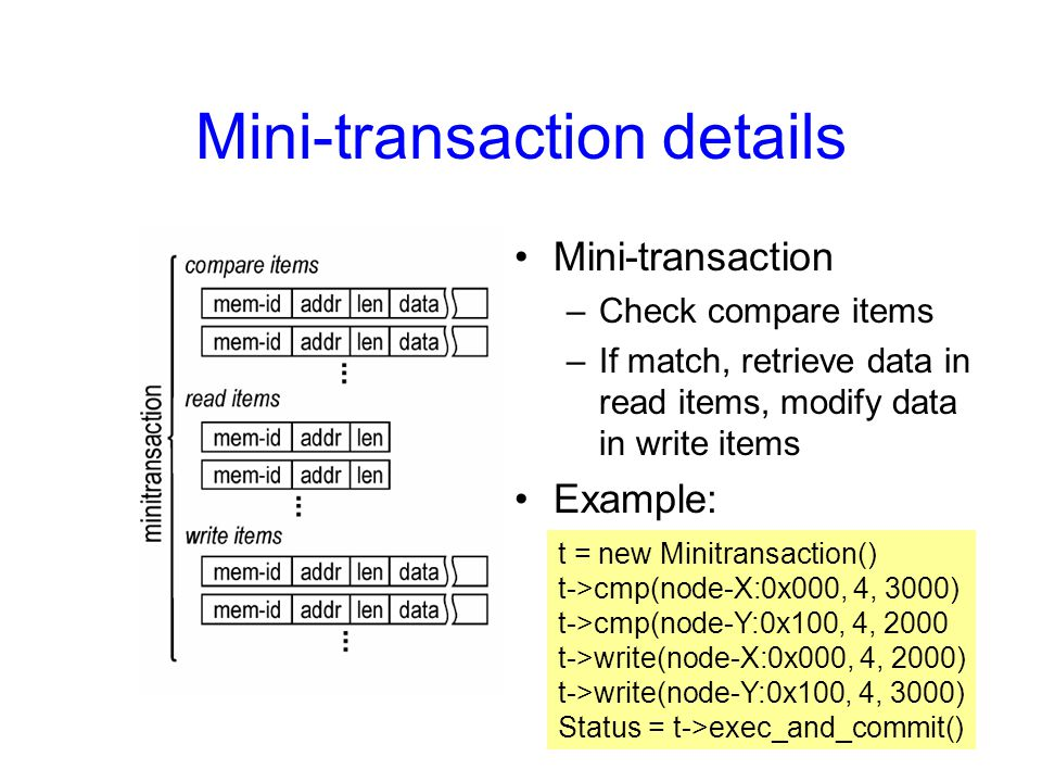 Mini-transaction details Mini-transaction –Check compare items –If match, retrieve data in read items, modify data in write items Example: t = new Minitransaction() t->cmp(node-X:0x000, 4, 3000) t->cmp(node-Y:0x100, 4, 2000 t->write(node-X:0x000, 4, 2000) t->write(node-Y:0x100, 4, 3000) Status = t->exec_and_commit()