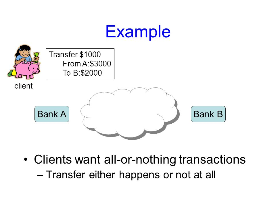 Strawman solution Bank ABank B Transfer $1000 From A:$3000 To B:$2000 client Transaction coordinator