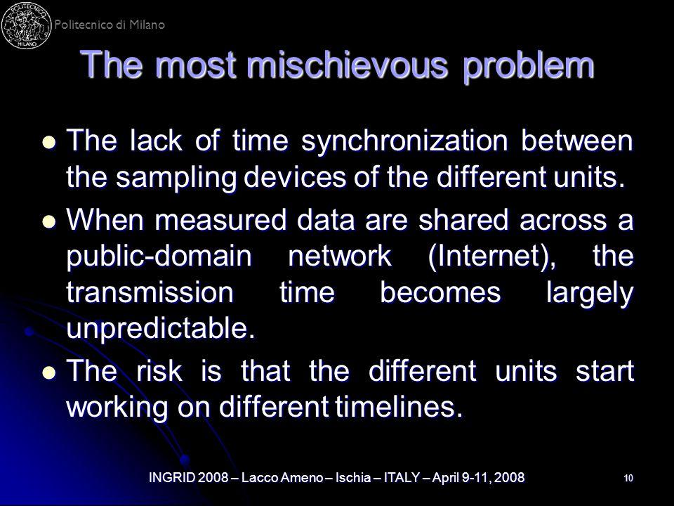 Politecnico di Milano INGRID 2008 – Lacco Ameno – Ischia – ITALY – April 9-11, 2008 10 The most mischievous problem The lack of time synchronization b
