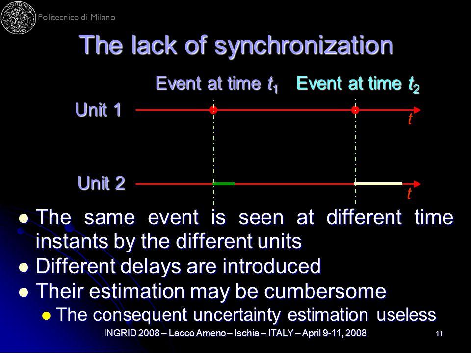 Politecnico di Milano INGRID 2008 – Lacco Ameno – Ischia – ITALY – April 9-11, 2008 11 The lack of synchronization The same event is seen at different