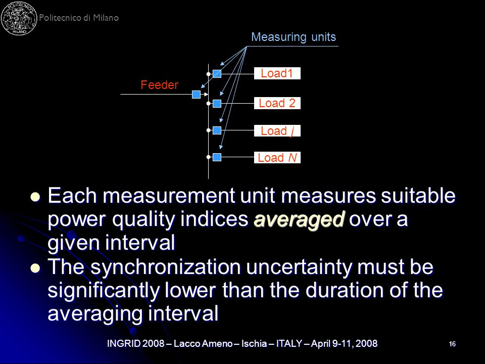 Politecnico di Milano INGRID 2008 – Lacco Ameno – Ischia – ITALY – April 9-11, 2008 16 Each measurement unit measures suitable power quality indices averaged over a given interval Each measurement unit measures suitable power quality indices averaged over a given interval The synchronization uncertainty must be significantly lower than the duration of the averaging interval The synchronization uncertainty must be significantly lower than the duration of the averaging interval Load1 Load 2 Load j Load N Feeder Measuring units