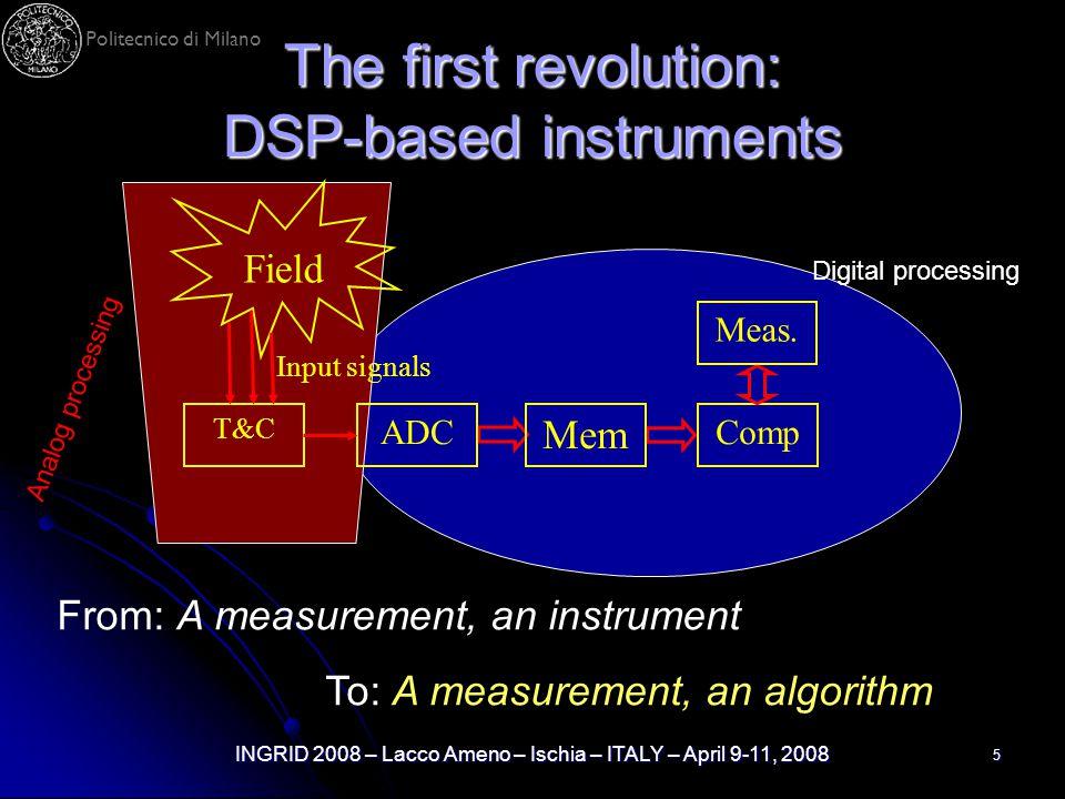 Politecnico di Milano INGRID 2008 – Lacco Ameno – Ischia – ITALY – April 9-11, 2008 5 The first revolution: DSP-based instruments T&C ADC Mem Comp Fie