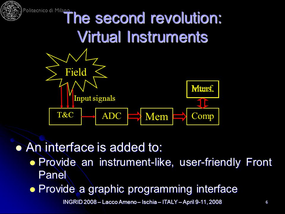Politecnico di Milano INGRID 2008 – Lacco Ameno – Ischia – ITALY – April 9-11, 2008 6 The second revolution: Virtual Instruments T&C ADC Mem Comp Field Input signals Meas.