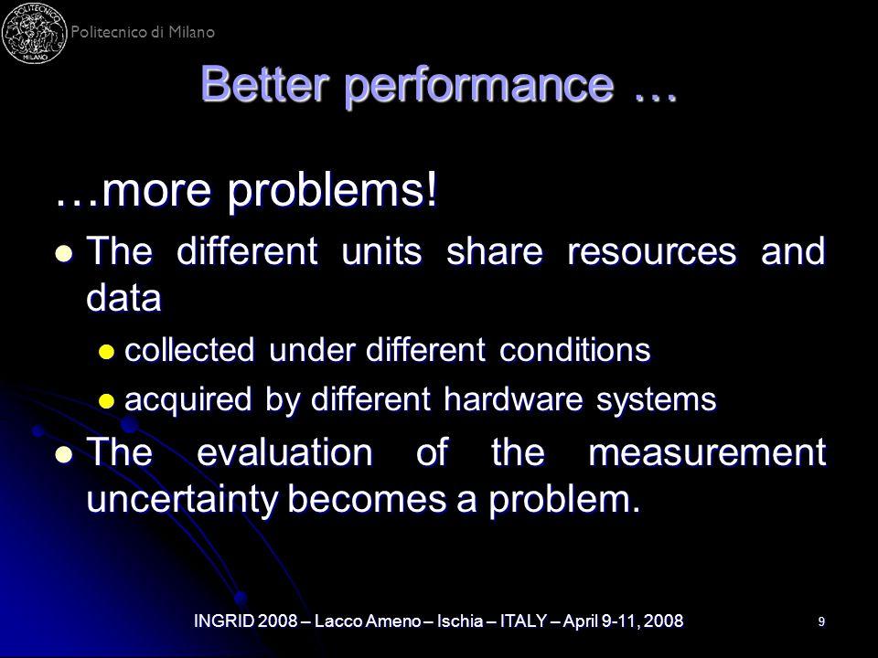 Politecnico di Milano INGRID 2008 – Lacco Ameno – Ischia – ITALY – April 9-11, 2008 9 Better performance … …more problems.
