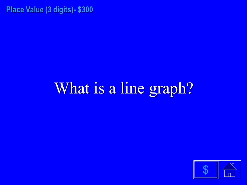 Place Value(3 digits) - $200 What is 600+70+1 $