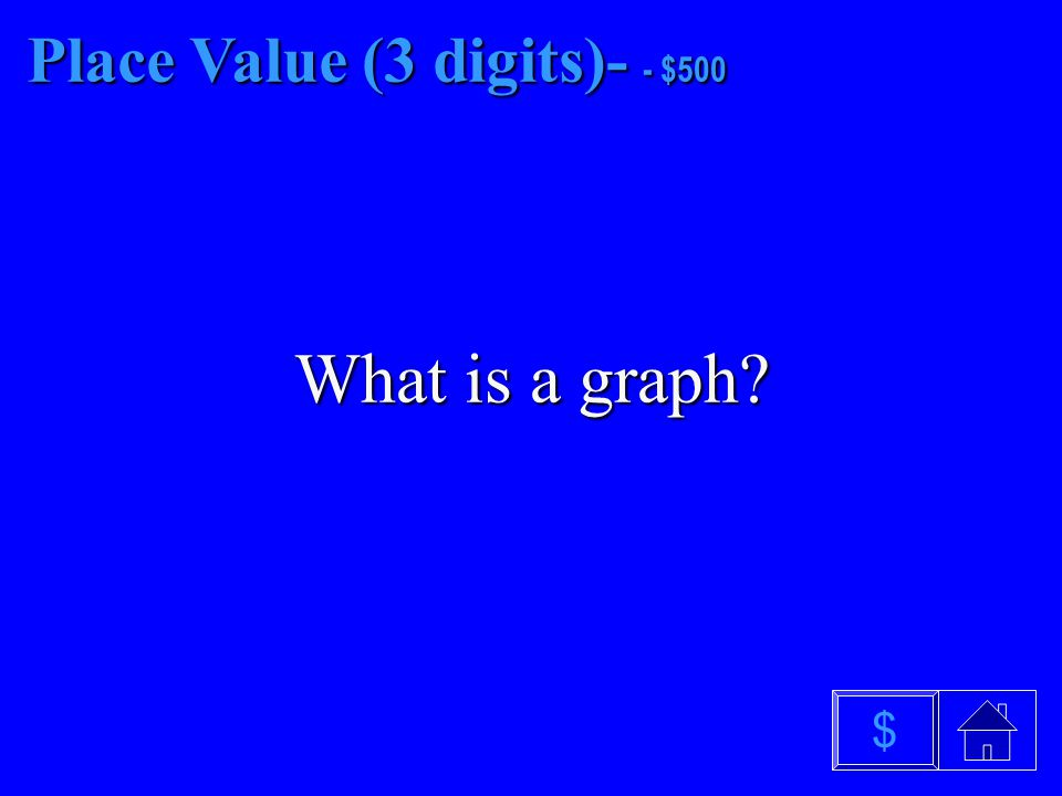 Place Value (3 digits)- - $400 What is bar graph $