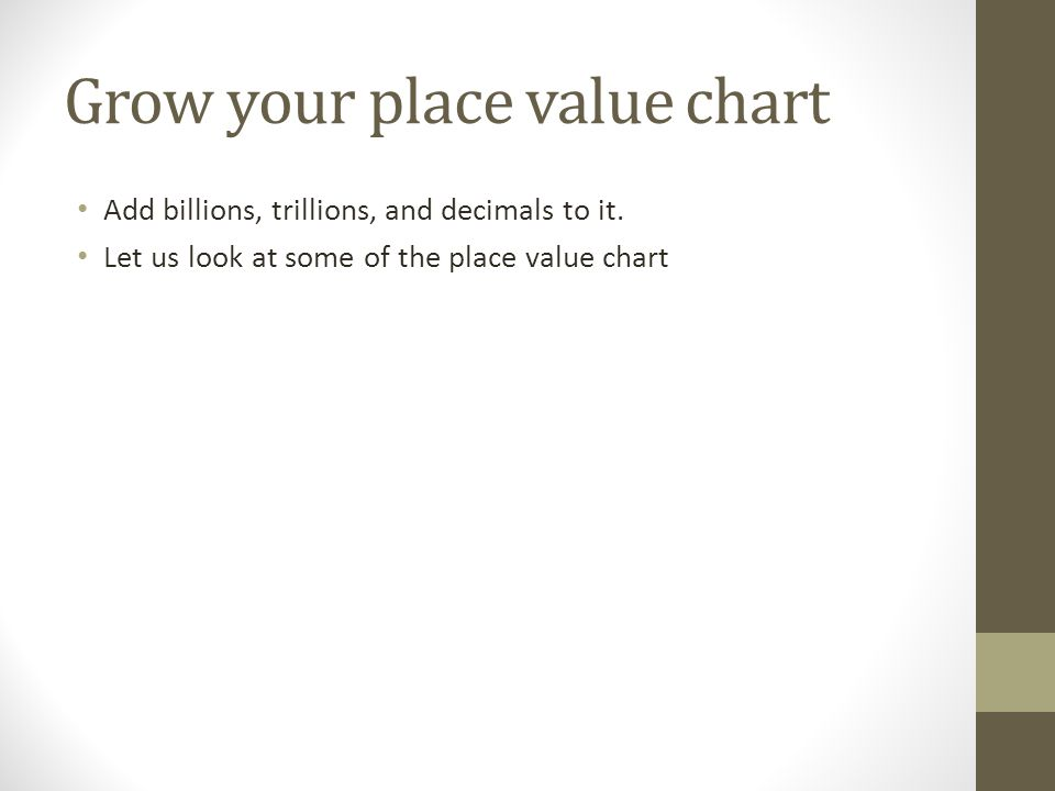 Grow your place value chart Add billions, trillions, and decimals to it. Let us look at some of the place value chart