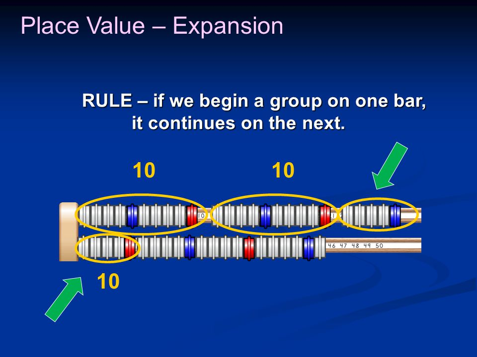 Place Value – Expansion 10 RULE – if we begin a group on one bar, it continues on the next. RULE – if we begin a group on one bar, it continues on the