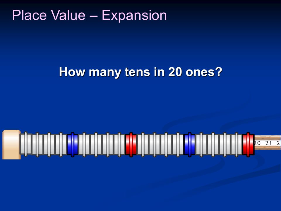 How many tens in 20 ones Place Value – Expansion