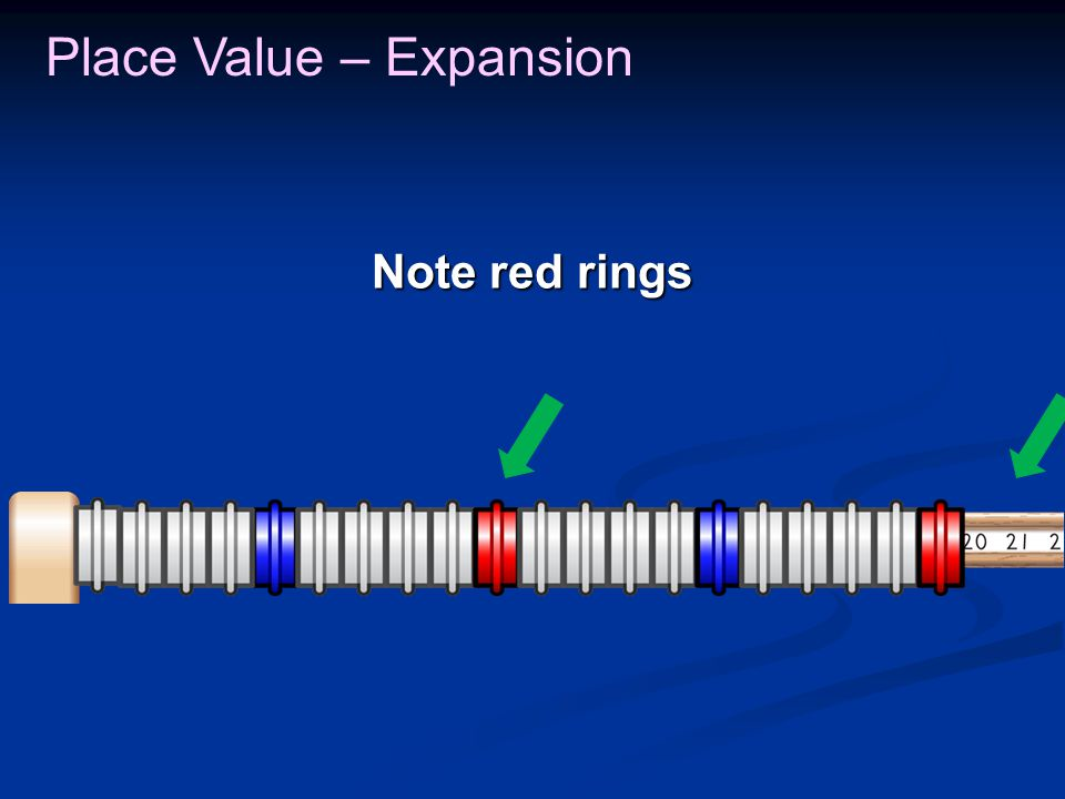 Note red rings Place Value – Expansion