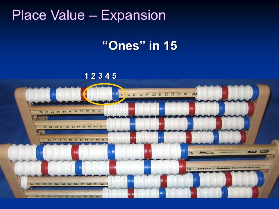 Place Value – Expansion 1 Ones in 15 2345